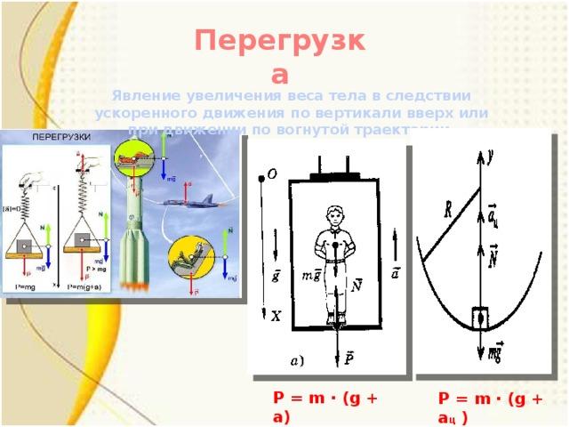 Перегрузка Явление увеличения веса тела в следствии ускоренного движения по вертикали вверх или при движении по вогнутой траектории. P = m ∙ (g + a) P = m ∙ (g + a ц )