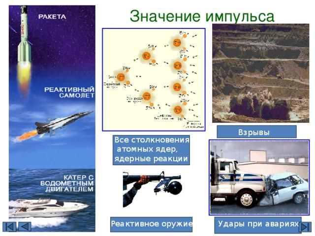 Значение импульса Взрывы Все столкновения  атомных ядер, ядерные реакции Реактивное оружие Удары при авариях
