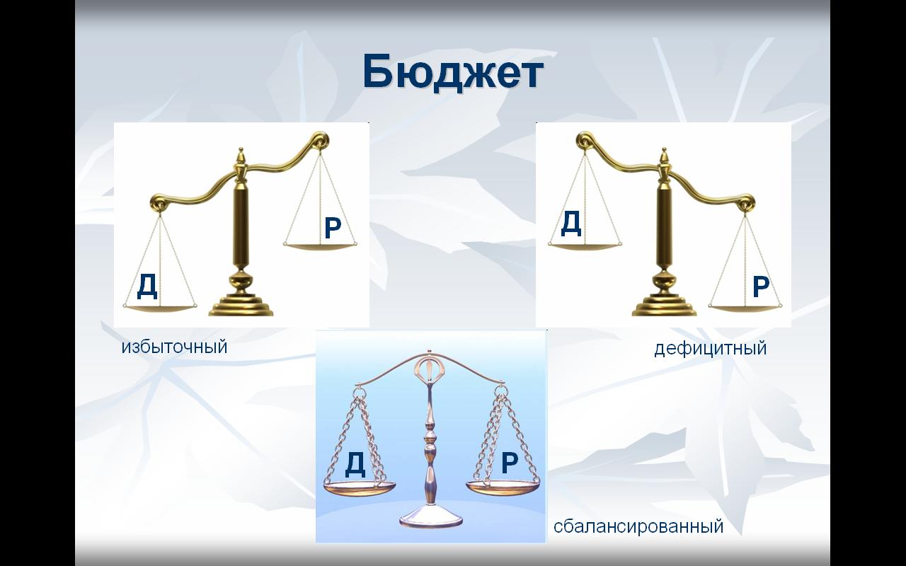 Сбалансированность бюджета картинки