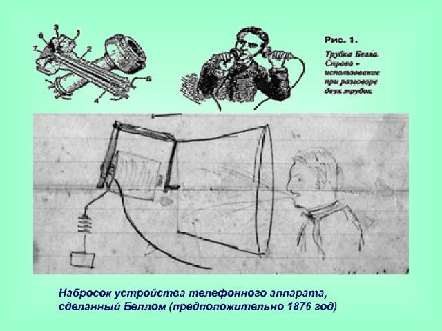 Набросок устройства телефонного аппарата, сделанный Беллом (предположительно 1876 год)
