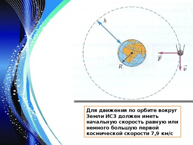 Для движения по орбите вокруг Земли ИСЗ должен иметь начальную скорость равную или немного большую первой космической скорости 7,9 км/с