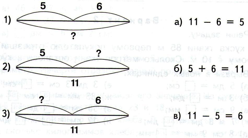 Решение задач во 2 классе схема придумай задачу имеющую такое же решение
