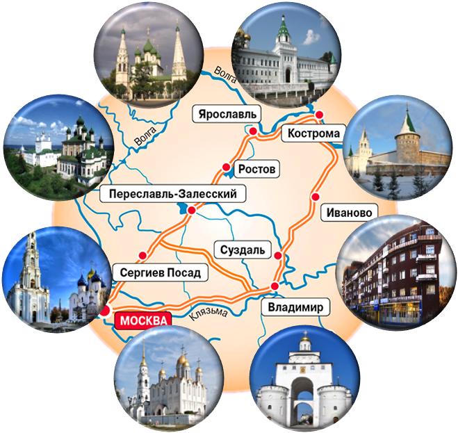 применялись города золотого кольца россии список с фото господь